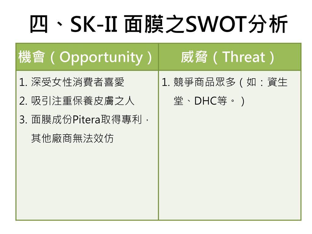 四、SK-II 面膜之SWOT分析 機會(Opportunity) 威脅(Threat) 深受女性消費者喜愛 吸引注重保養皮膚之人