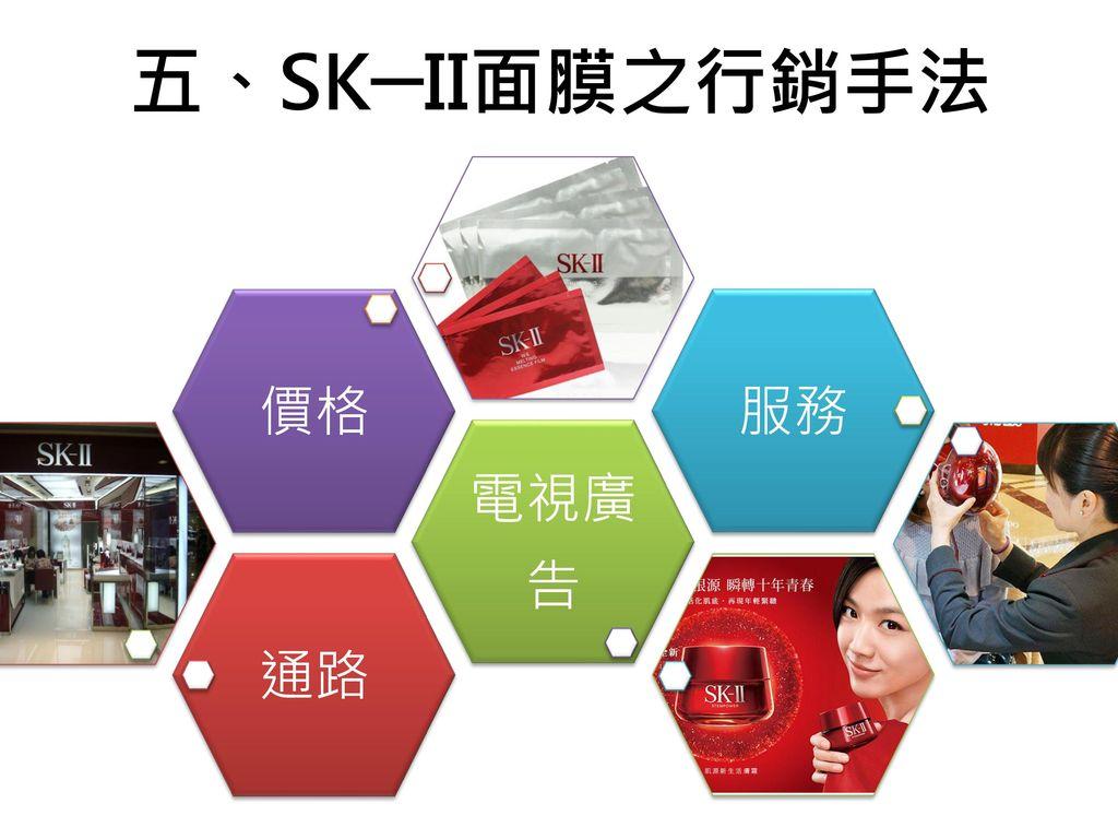 五、SK─II面膜之行銷手法 通路 電視廣告 價格 服務