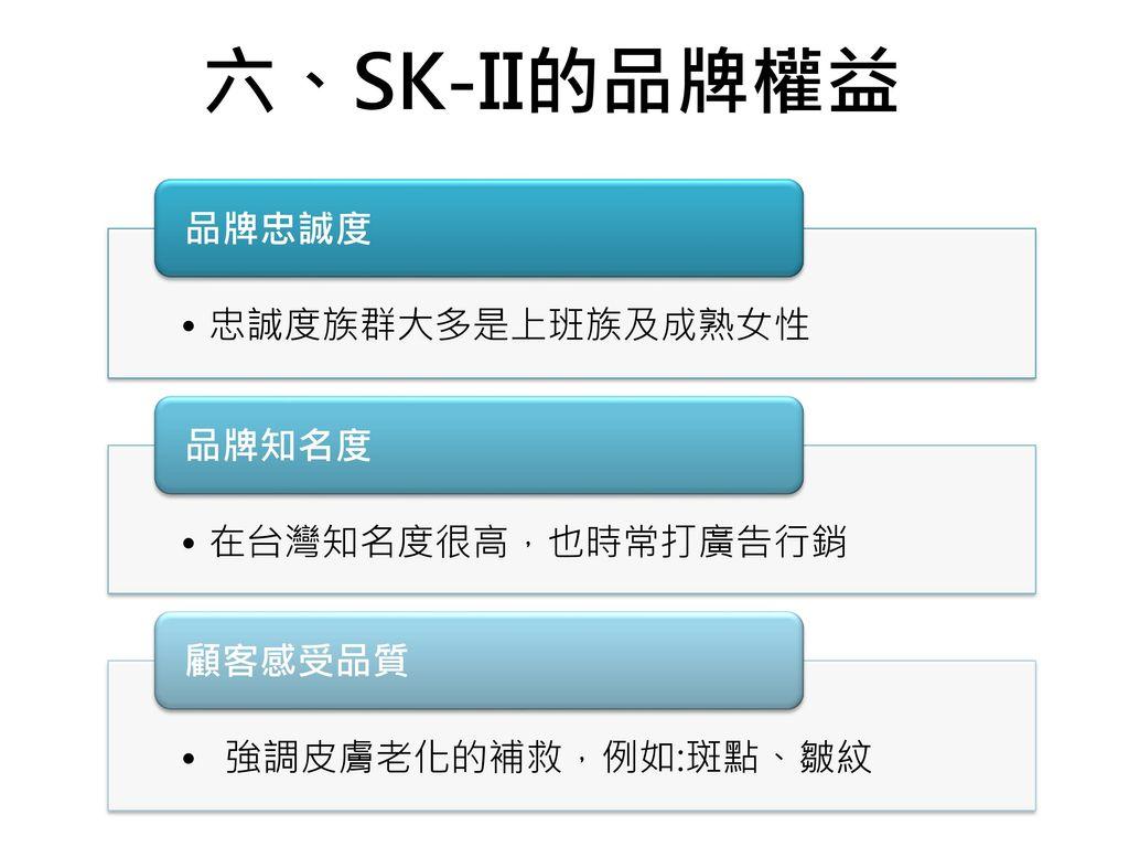 六、SK-II的品牌權益 品牌忠誠度 忠誠度族群大多是上班族及成熟女性 品牌知名度 在台灣知名度很高,也時常打廣告行銷 顧客感受品質