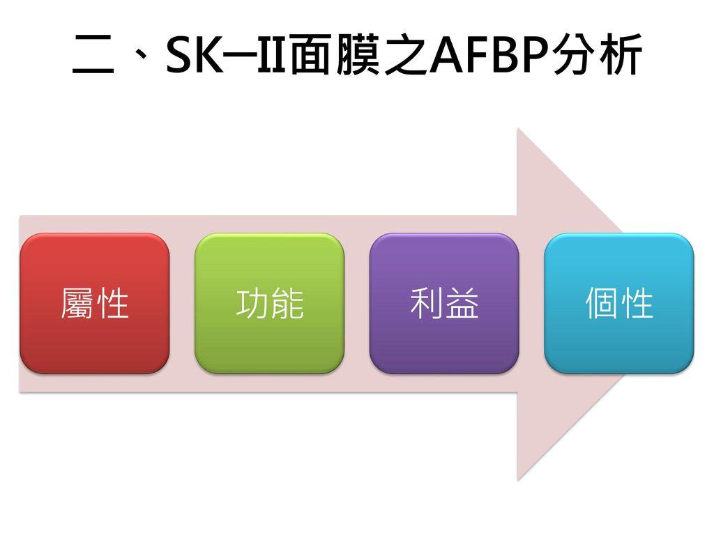 二、SK─II面膜之AFBP分析 屬性 功能 利益 個性