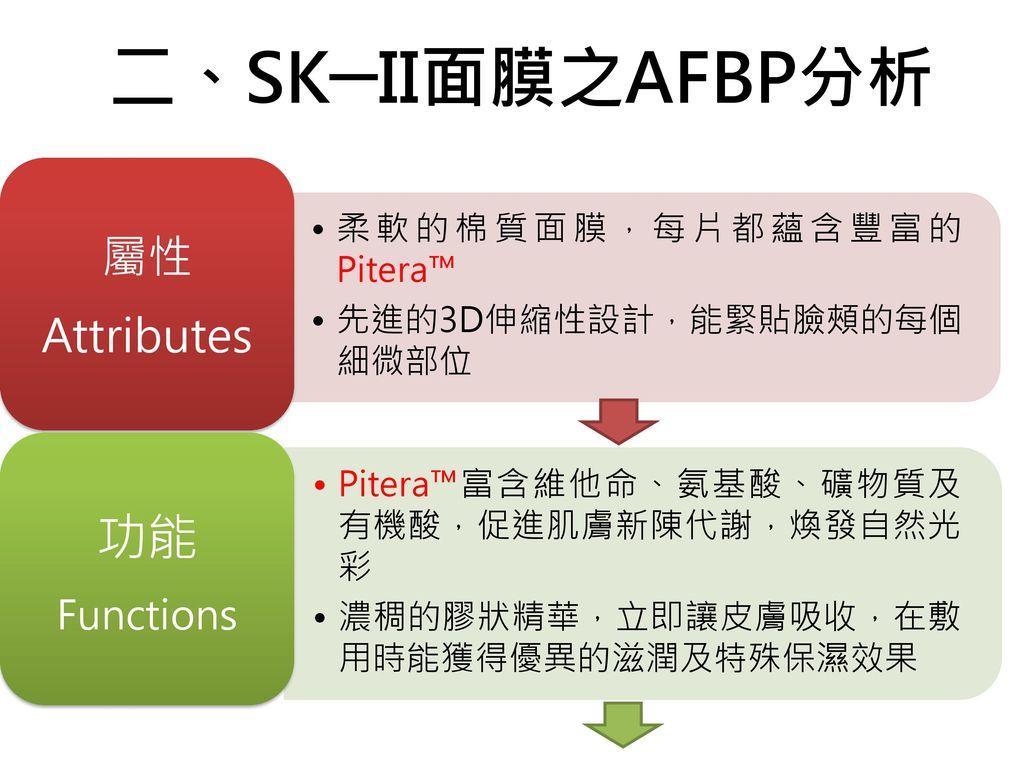 二、SK─II面膜之AFBP分析 功能Functions 屬性Attributes 柔軟的棉質面膜,每片都蘊含豐富的Pitera™