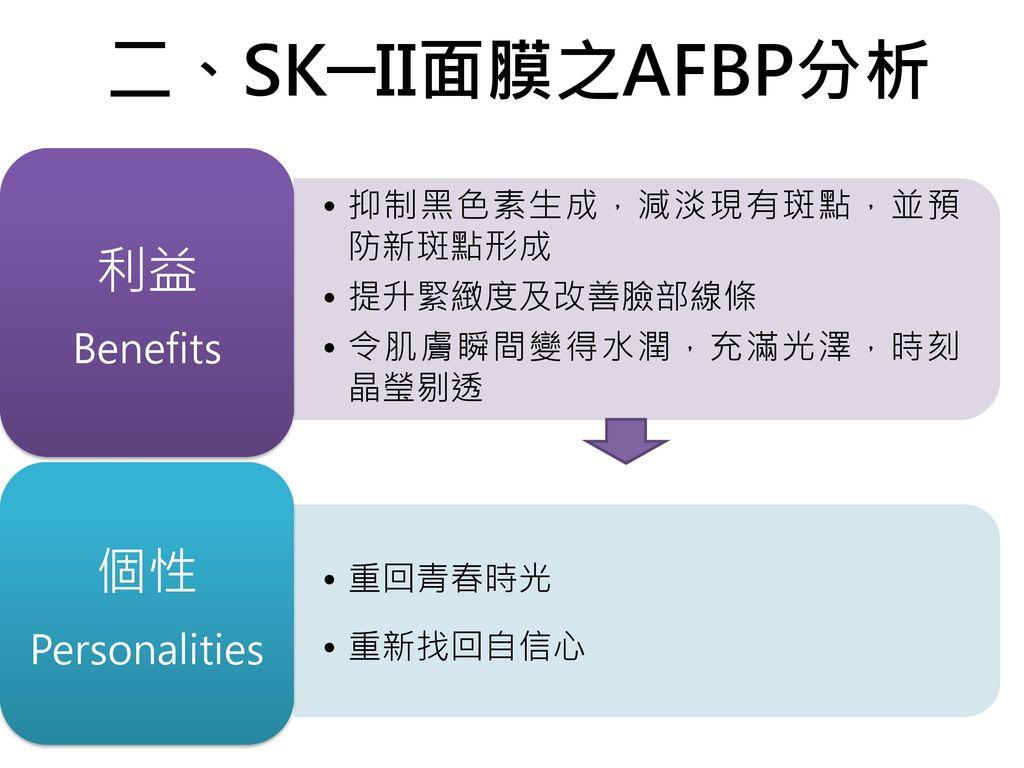 二、SK─II面膜之AFBP分析 利益 Benefits 個性Personalities 抑制黑色素生成,減淡現有斑點,並預防新斑點形成