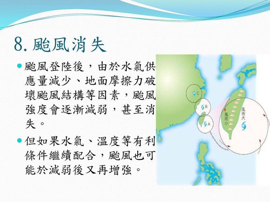 8.颱風消失 颱風登陸後,由於水氣供應量減少、地面摩擦力破壞颱風結構等因素,颱風強度會逐漸減弱,甚至消失。