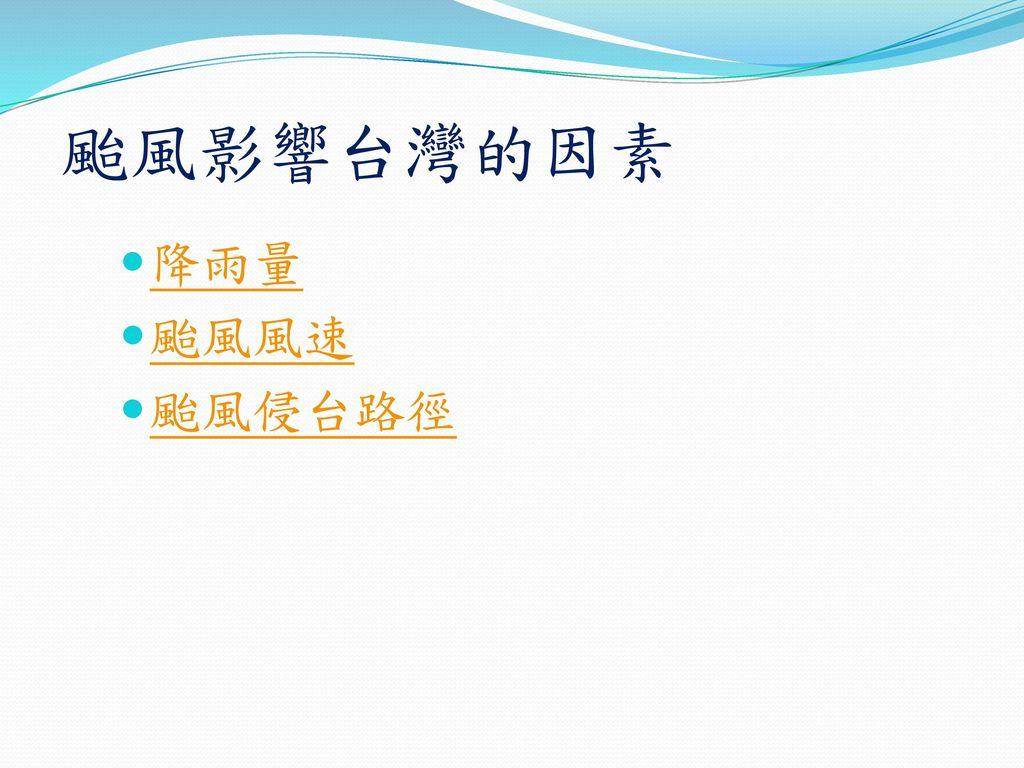 颱風影響台灣的因素 降雨量 颱風風速 颱風侵台路徑