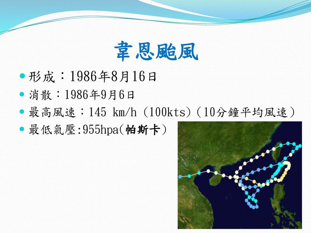 韋恩颱風 形成:1986年8月16日 消散:1986年9月6日 最高風速:145 km/h (100kts)(10分鐘平均風速)