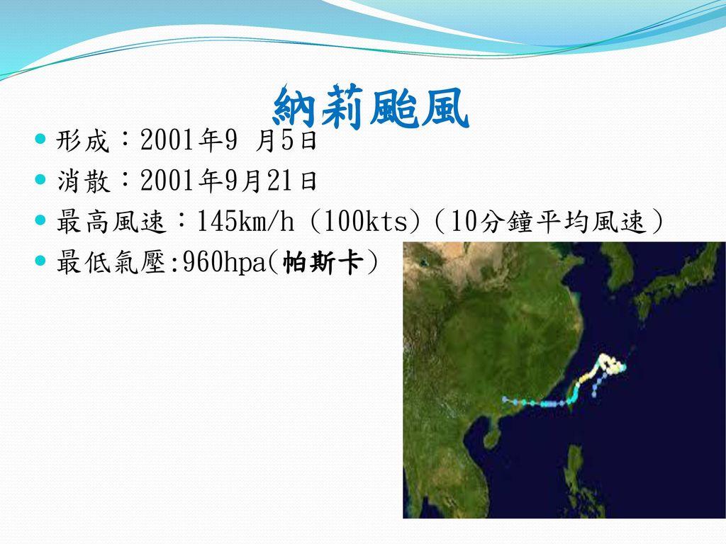 納莉颱風 形成:2001年9 月5日 消散:2001年9月21日 最高風速:145km/h (100kts)(10分鐘平均風速)