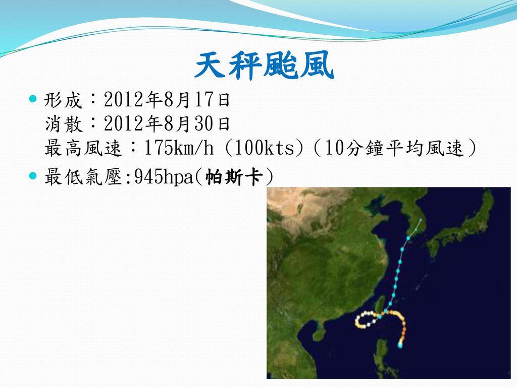 天秤颱風 形成:2012年8月17日 消散:2012年8月30日 最高風速:175km/h (100kts)(10分鐘平均風速)