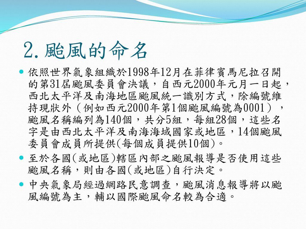 2.颱風的命名