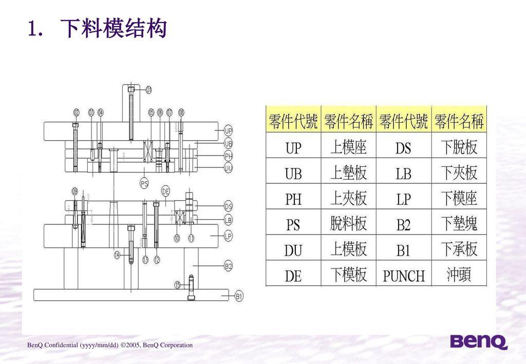 1. 下料模结构