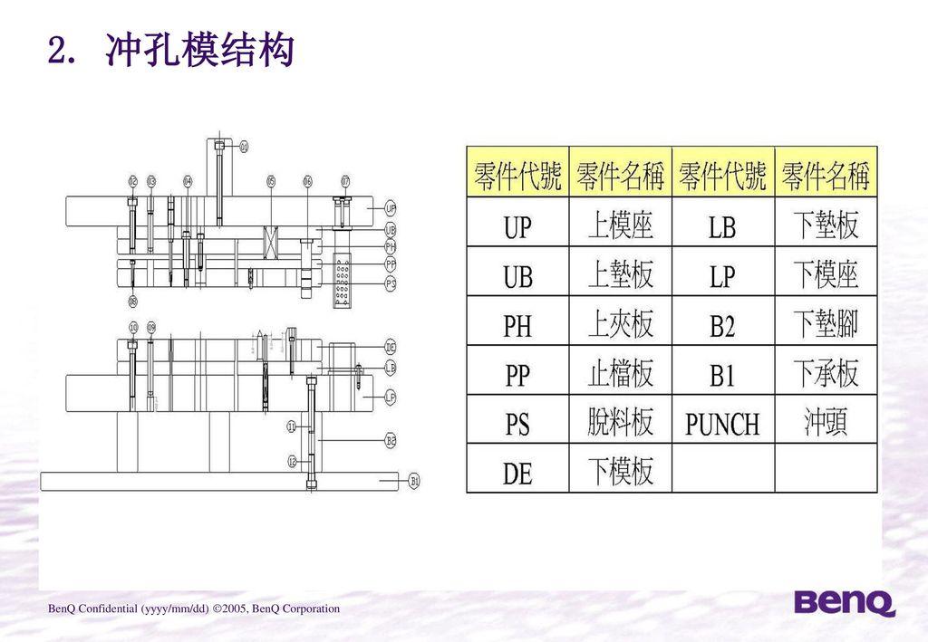 2. 冲孔模结构