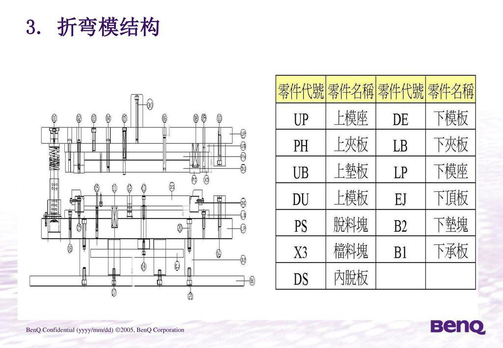 3. 折弯模结构