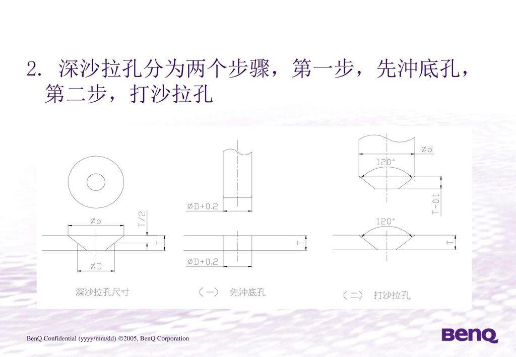 2. 深沙拉孔分为两个步骤,第一步,先沖底孔,第二步,打沙拉孔