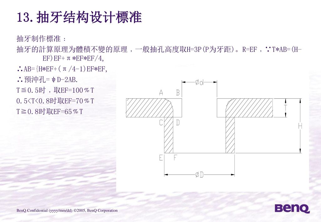 13.抽牙结构设计標准 抽牙制作標准﹕ 抽牙的計算原理为體積不變的原理﹐一般抽孔高度取H=3P(P为牙距)。R=EF﹐∵T*AB=(H-EF)EF+π*EF*EF/4, ∴AB={H*EF+(π/4-1)EF*EF,