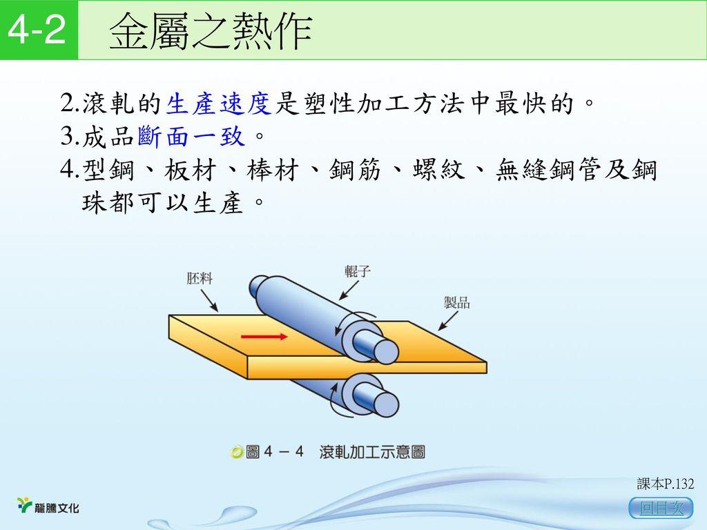 4-2 金屬之熱作 2.滾軋的生產速度是塑性加工方法中最快的。 3.成品斷面一致。