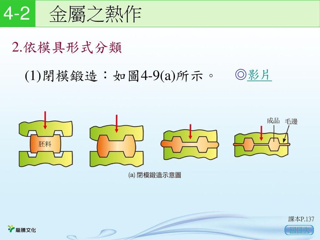 4-2 金屬之熱作 2.依模具形式分類 (1)閉模鍛造:如圖4-9(a)所示。 ◎影片 課本P.137 回目次