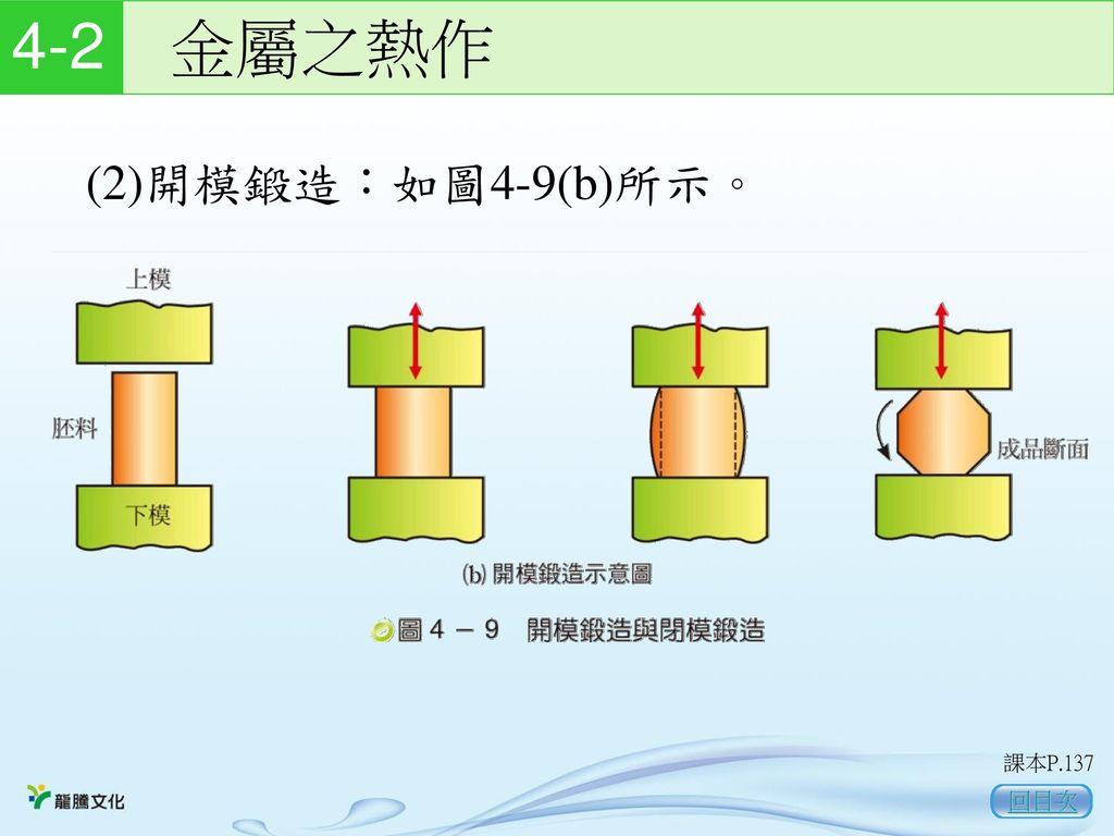 4-2 金屬之熱作 (2)開模鍛造:如圖4-9(b)所示。 課本P.137 回目次