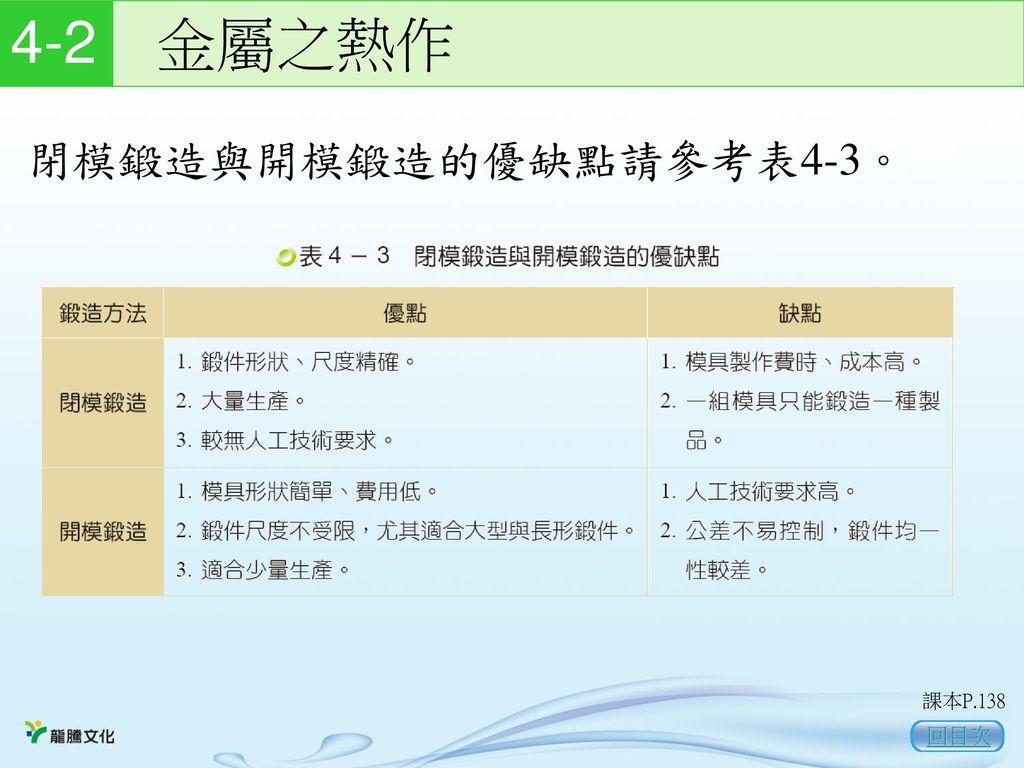 4-2 金屬之熱作 閉模鍛造與開模鍛造的優缺點請參考表4-3。 課本P.138 回目次