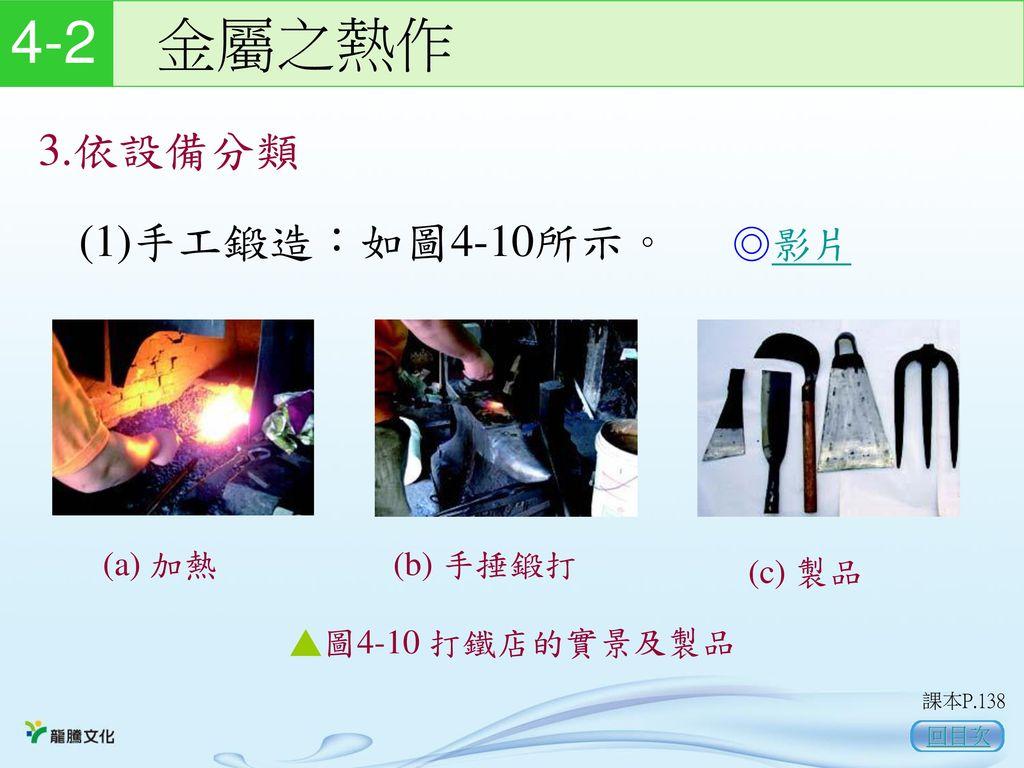 4-2 金屬之熱作 3.依設備分類 (1)手工鍛造:如圖4-10所示。 ◎影片 ▲圖4-10 打鐵店的實景及製品 (a) 加熱