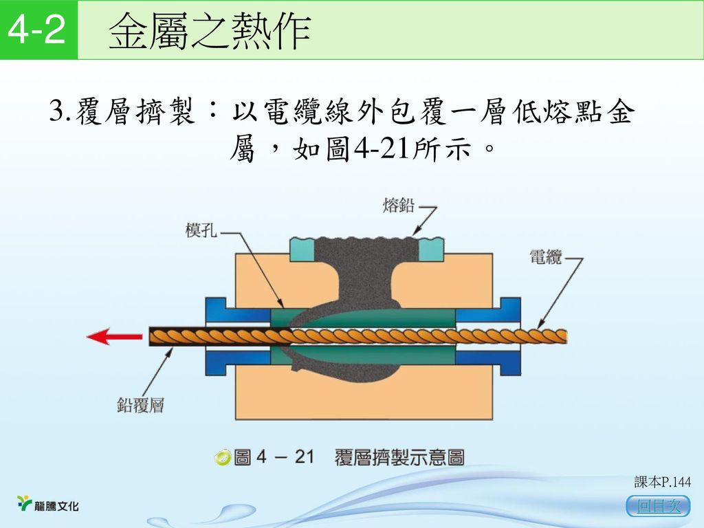 4-2 金屬之熱作 3.覆層擠製:以電纜線外包覆一層低熔點金 屬,如圖4-21所示。 課本P.144 回目次