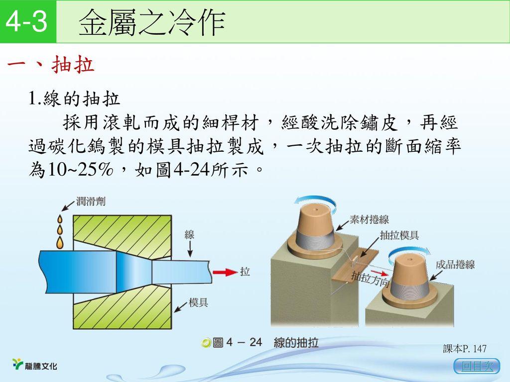 4-3 金屬之冷作 一、抽拉. 1.線的抽拉 採用滾軋而成的細桿材,經酸洗除鏽皮,再經過碳化鎢製的模具抽拉製成,一次抽拉的斷面縮率為10~25%,如圖4-24所示。 課本P. 147.