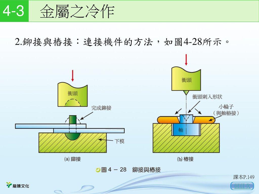 4-3 金屬之冷作 2.鉚接與樁接:連接機件的方法,如圖4-28所示。 課本P.149 回目次