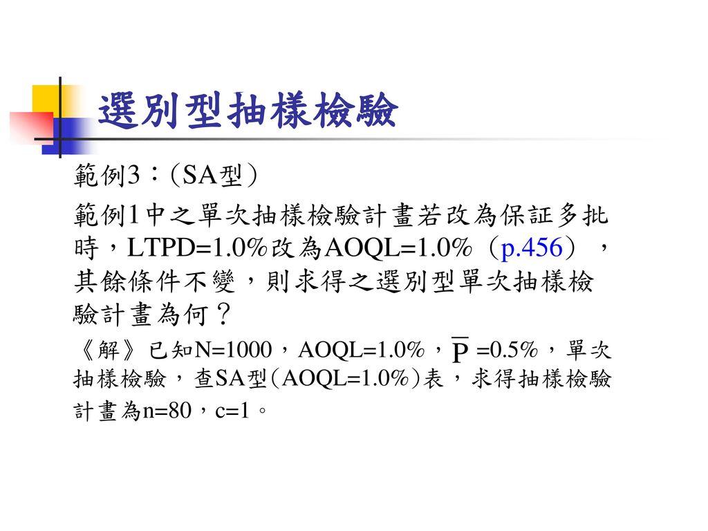 選別型抽樣檢驗 範例3:(SA型) 範例1中之單次抽樣檢驗計畫若改為保証多批時,LTPD=1.0%改為AOQL=1.0% (p.456) ,其餘條件不變,則求得之選別型單次抽樣檢驗計畫為何?
