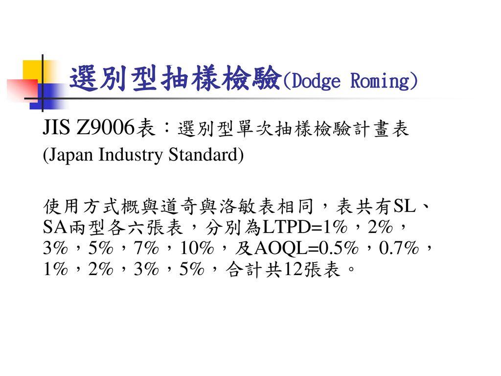 選別型抽樣檢驗(Dodge Roming)