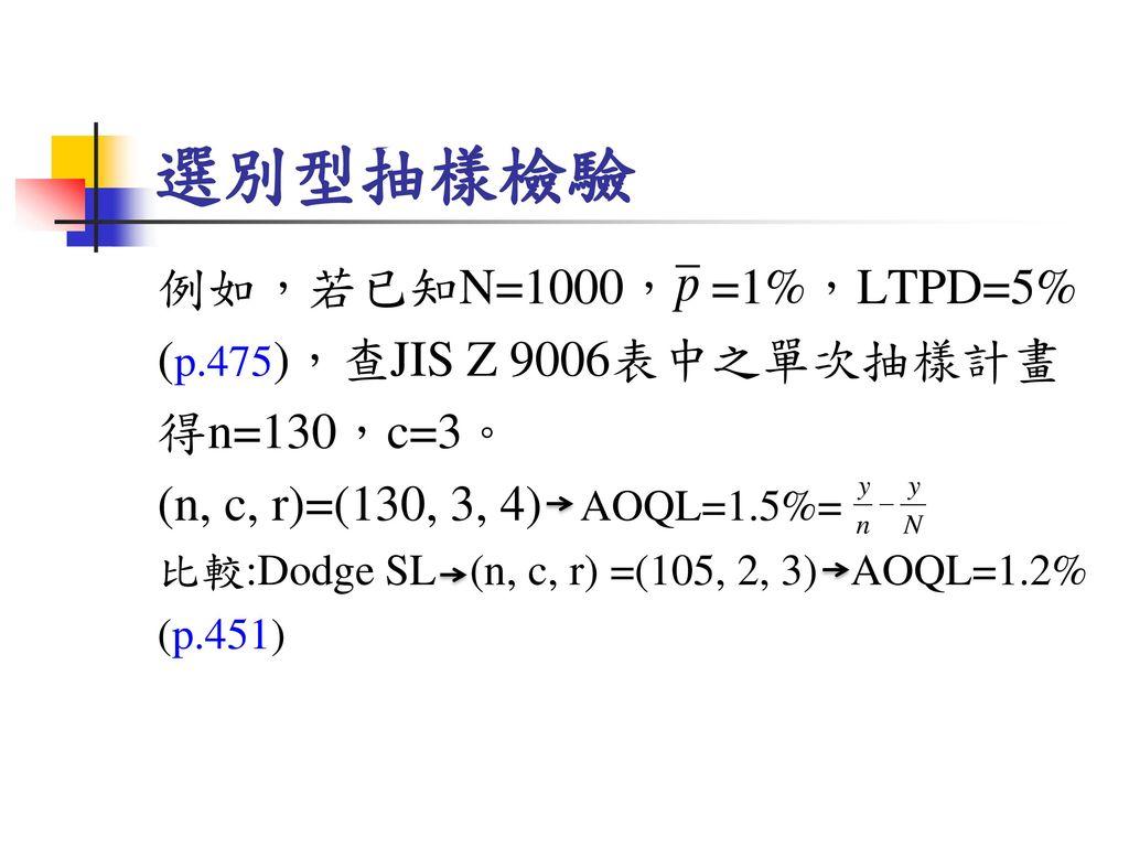 選別型抽樣檢驗 例如,若已知N=1000, =1%,LTPD=5% (p.475),查JIS Z 9006表中之單次抽樣計畫