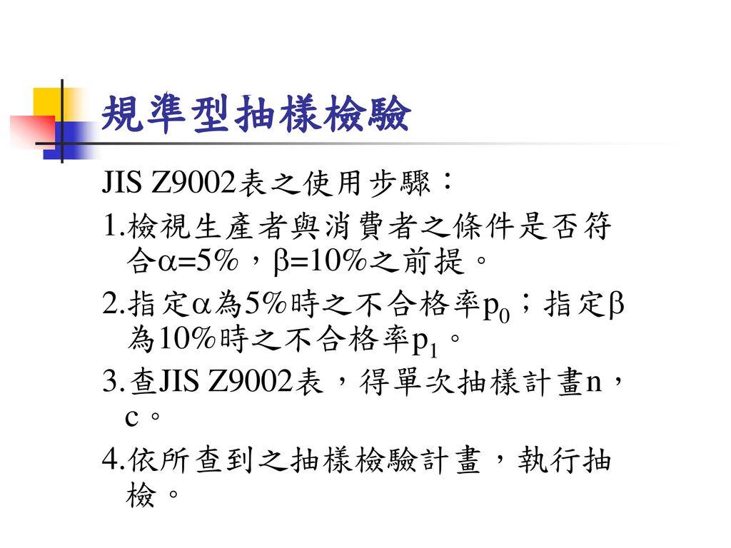 規準型抽樣檢驗 JIS Z9002表之使用步驟: 1.檢視生產者與消費者之條件是否符合=5%,=10%之前提。