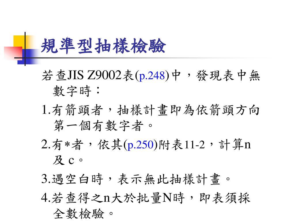 規準型抽樣檢驗 若查JIS Z9002表(p.248)中,發現表中無數字時: 1.有箭頭者,抽樣計畫即為依箭頭方向第一個有數字者。