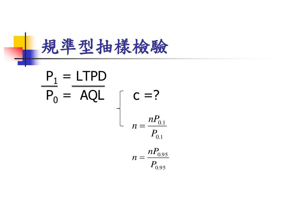 規準型抽樣檢驗 P1 = LTPD P0 = AQL c =