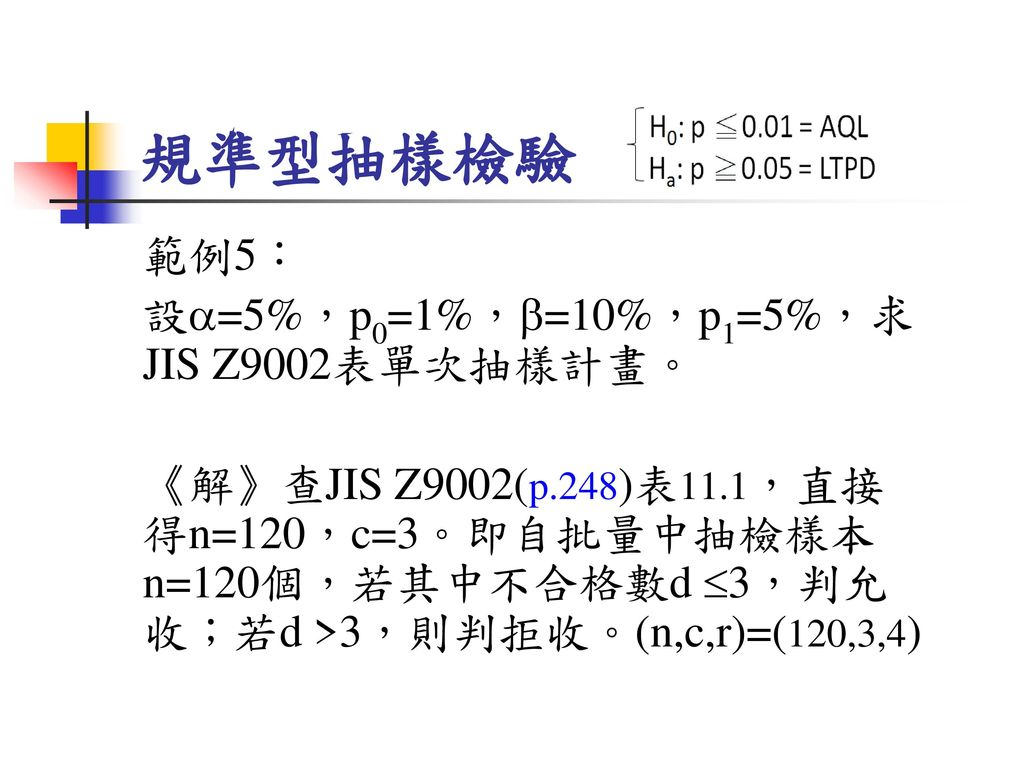 規準型抽樣檢驗 範例5: 設=5%,p0=1%,=10%,p1=5%,求JIS Z9002表單次抽樣計畫。