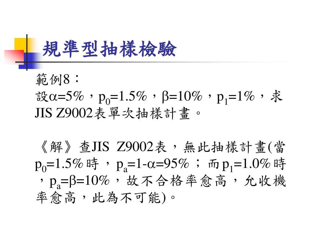 規準型抽樣檢驗 範例8: 設=5%,p0=1.5%,=10%,p1=1%,求JIS Z9002表單次抽樣計畫。