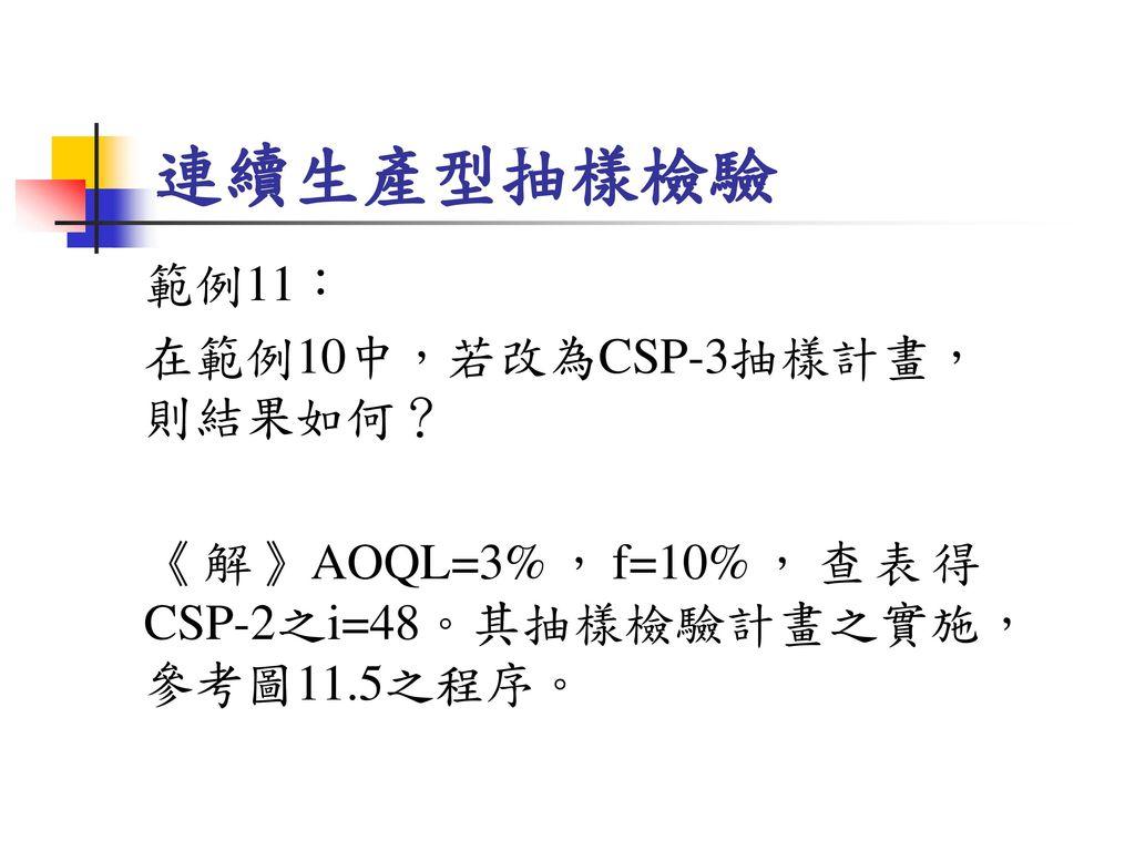 連續生產型抽樣檢驗 範例11: 在範例10中,若改為CSP-3抽樣計畫,則結果如何?