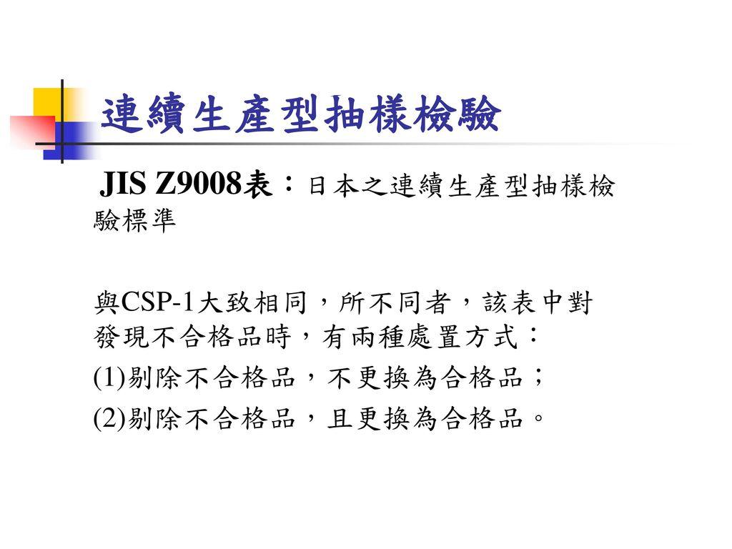 連續生產型抽樣檢驗 JIS Z9008表:日本之連續生產型抽樣檢驗標準