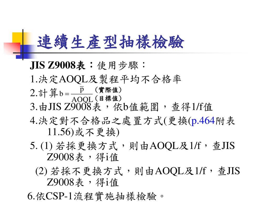 連續生產型抽樣檢驗 JIS Z9008表:使用步驟: 1.決定AOQL及製程平均不合格率 2.計算