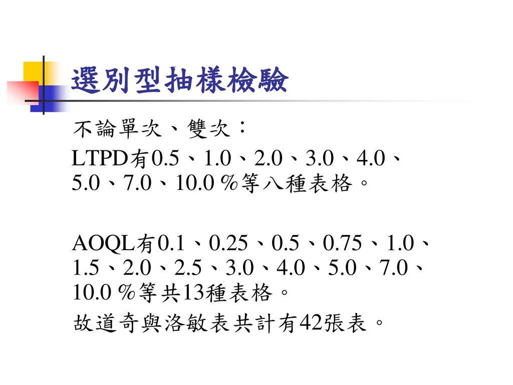 選別型抽樣檢驗 不論單次、雙次: LTPD有0.5、1.0、2.0、3.0、4.0、5.0、7.0、10.0 %等八種表格。