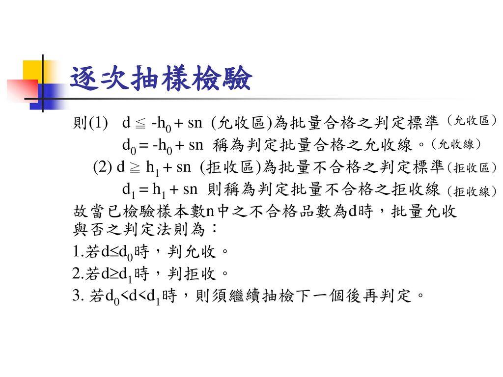 逐次抽樣檢驗 則(1) d ≦ -h0 + sn (允收區)為批量合格之判定標準 d0 = -h0 + sn 稱為判定批量合格之允收線。