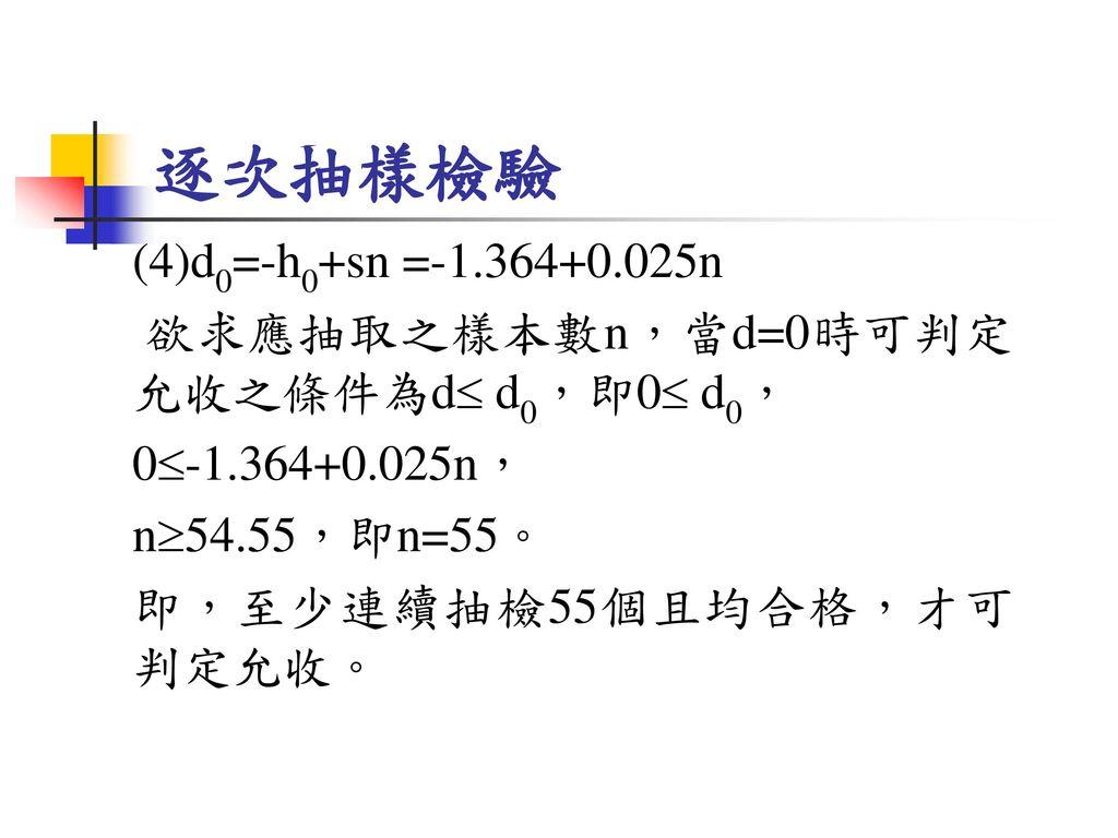 逐次抽樣檢驗 (4)d0=-h0+sn =-1.364+0.025n. 欲求應抽取之樣本數n,當d=0時可判定允收之條件為d d0,即0 d0, 0-1.364+0.025n, n54.55,即n=55。