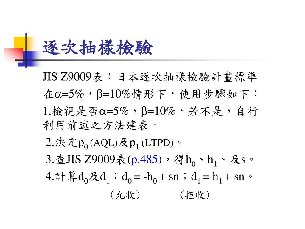 逐次抽樣檢驗 JIS Z9009表:日本逐次抽樣檢驗計畫標準 在=5%,=10%情形下,使用步驟如下: