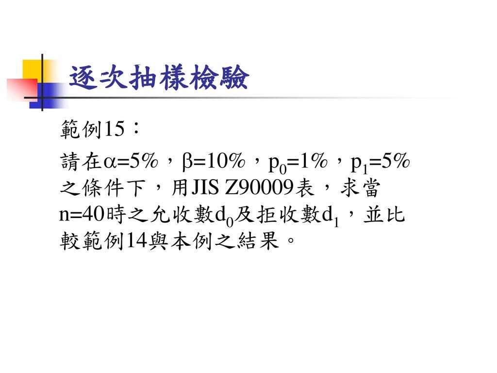 逐次抽樣檢驗 範例15: 請在=5%,=10%,p0=1%,p1=5%之條件下,用JIS Z90009表,求當n=40時之允收數d0及拒收數d1,並比較範例14與本例之結果。
