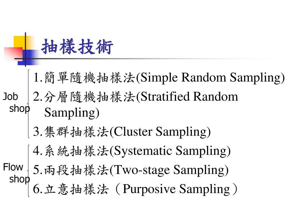 抽樣技術 1.簡單隨機抽樣法(Simple Random Sampling)