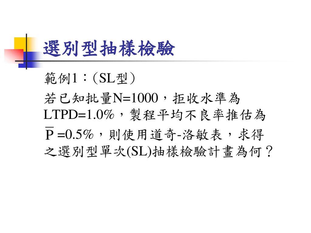 選別型抽樣檢驗 範例1:(SL型) 若已知批量N=1000,拒收水準為LTPD=1.0%,製程平均不良率推估為
