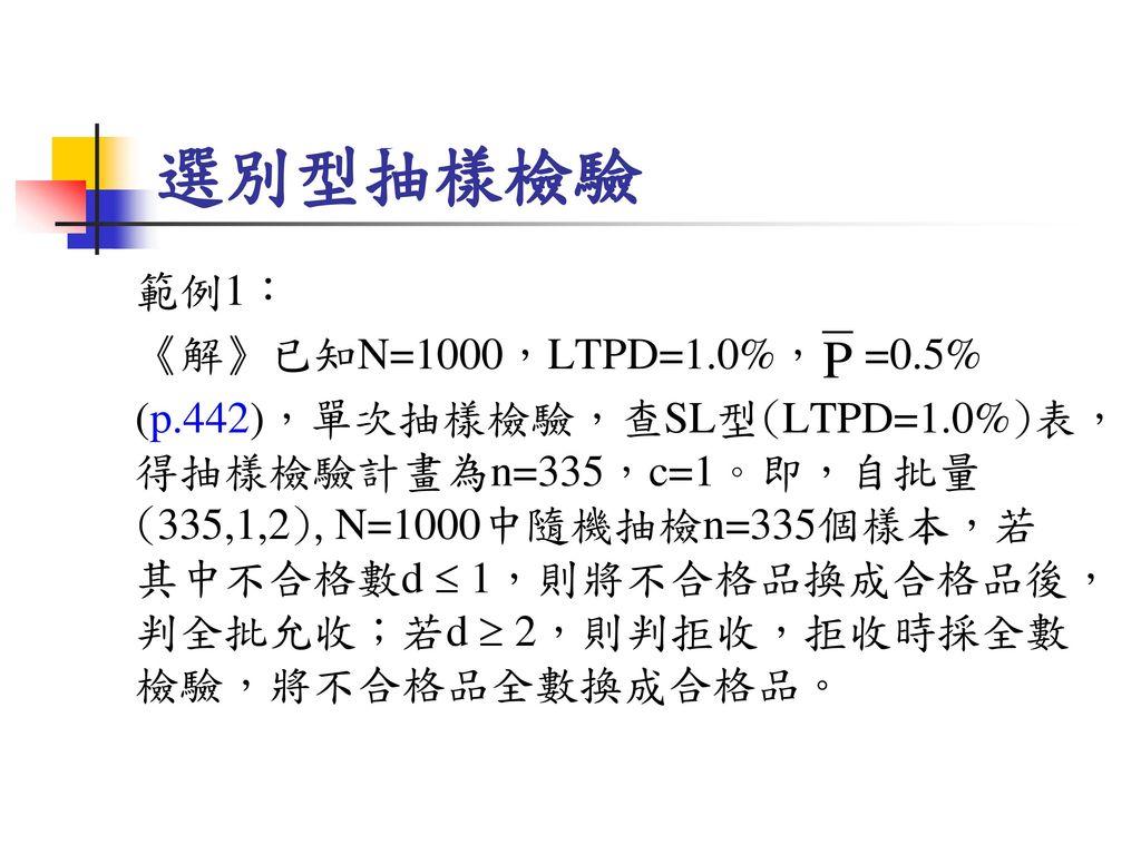 選別型抽樣檢驗 範例1: 《解》已知N=1000,LTPD=1.0%, =0.5%