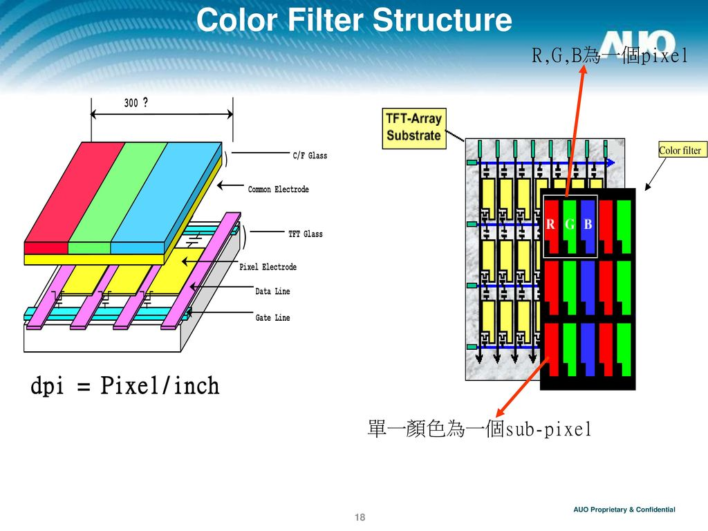 Color Filter Structure