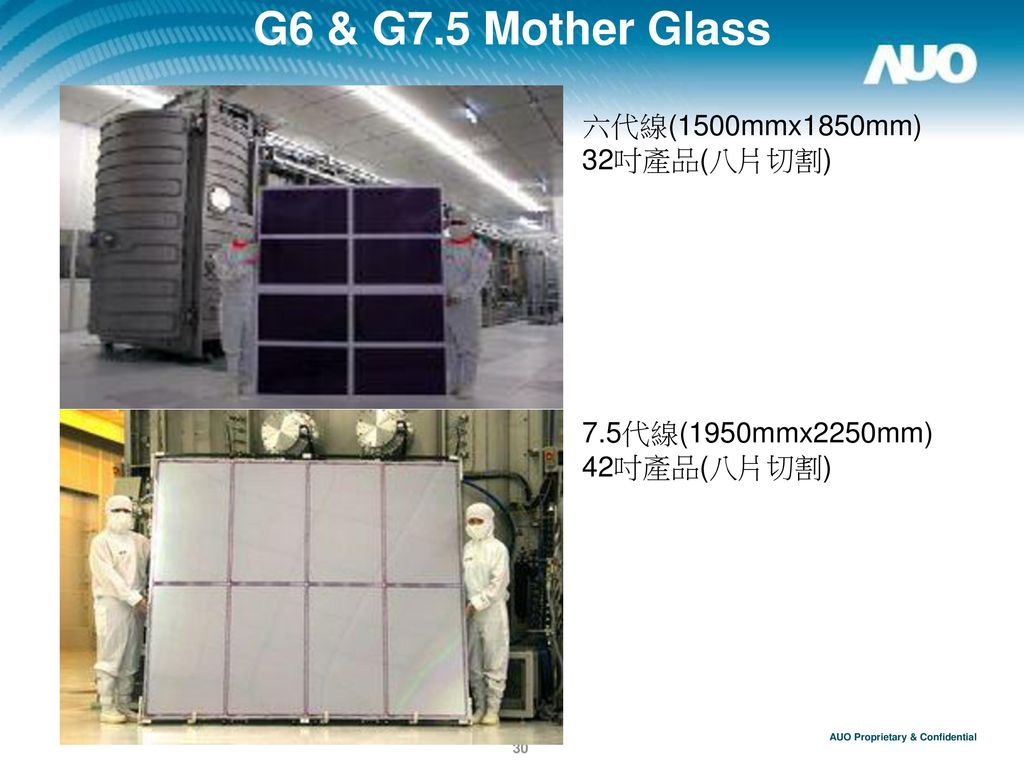 G6 & G7.5 Mother Glass 六代線(1500mmx1850mm) 32吋產品(八片切割)