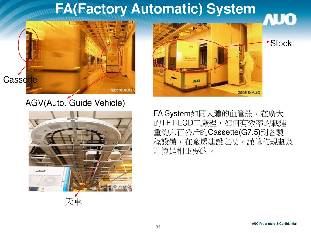 FA(Factory Automatic) System