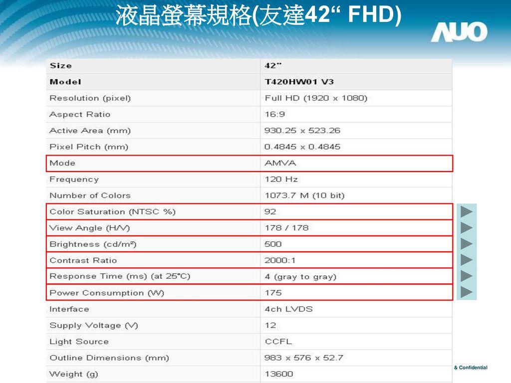 液晶螢幕規格(友達42 FHD)