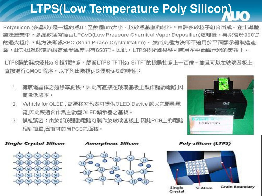 LTPS(Low Temperature Poly Silicon)