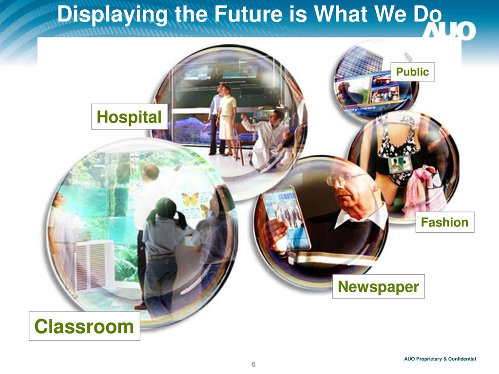 Displaying the Future is What We Do
